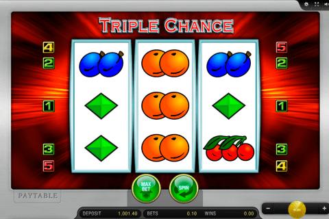 triple chance merkur tragamonedas gratis